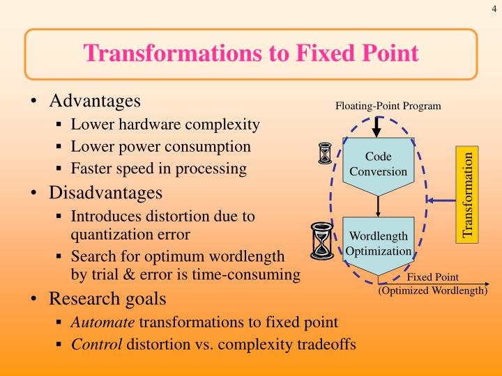 Transformations to Fixed Point