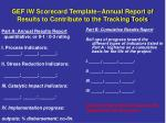 gef iw scorecard template annual report of results to contribute to the tracking tools