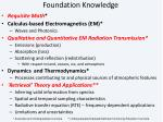 foundation knowledge