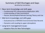 summary of skill shortages and gaps identified by contributors