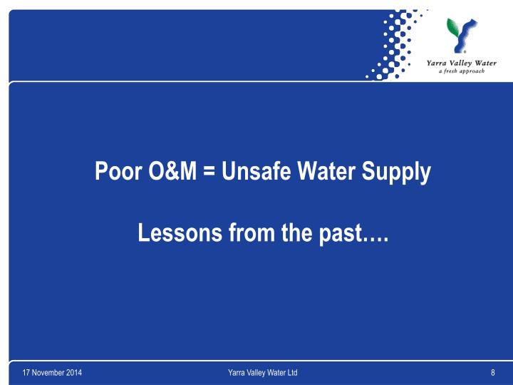Poor O&M = Unsafe Water Supply