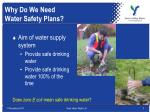 why do we need water safety plans