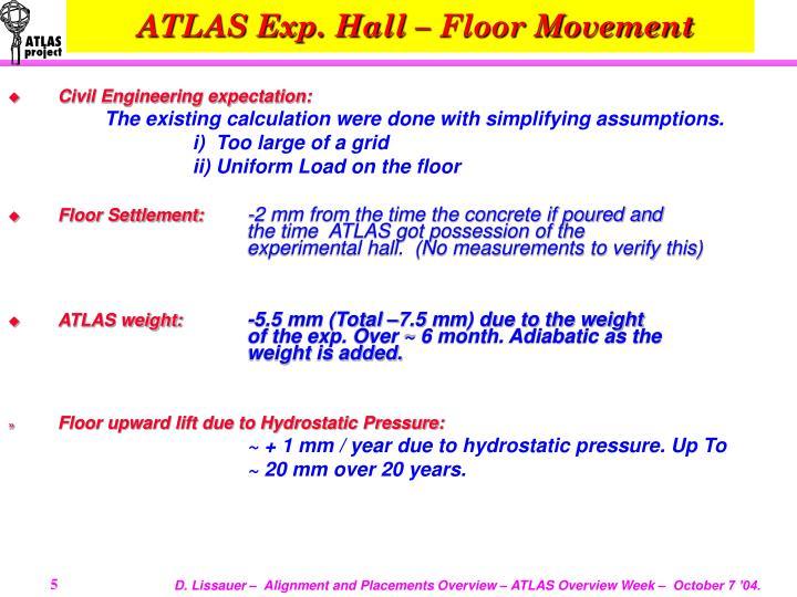ATLAS Exp. Hall – Floor Movement