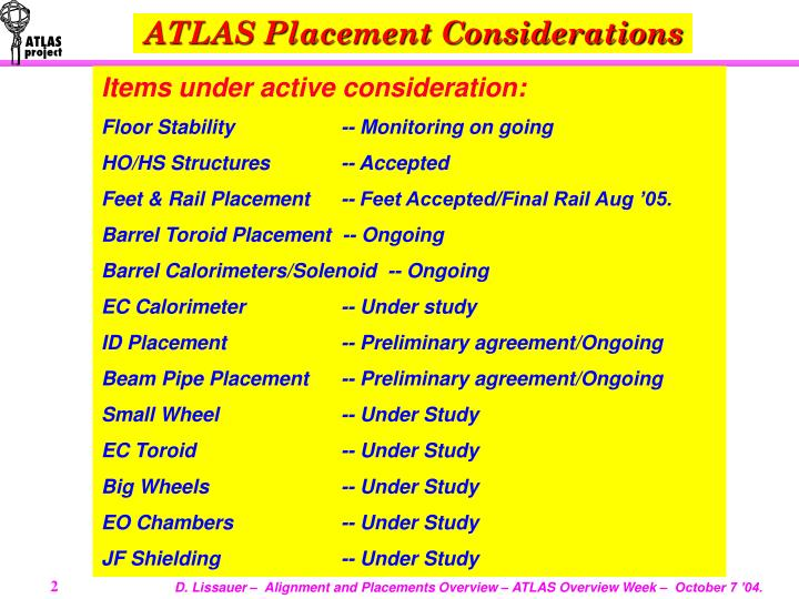 ATLAS Placement Considerations