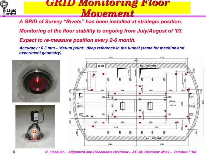 GRID Monitoring Floor Movement