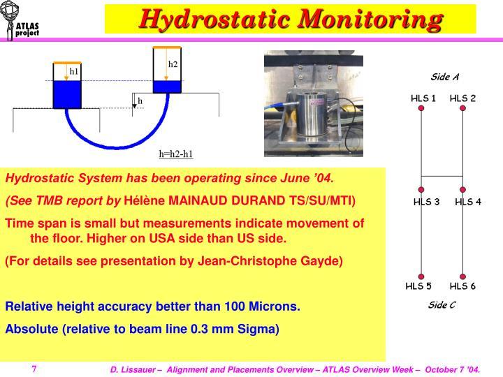 Hydrostatic Monitoring