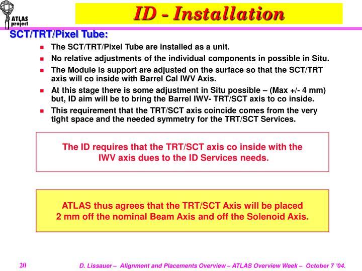 ID - Installation