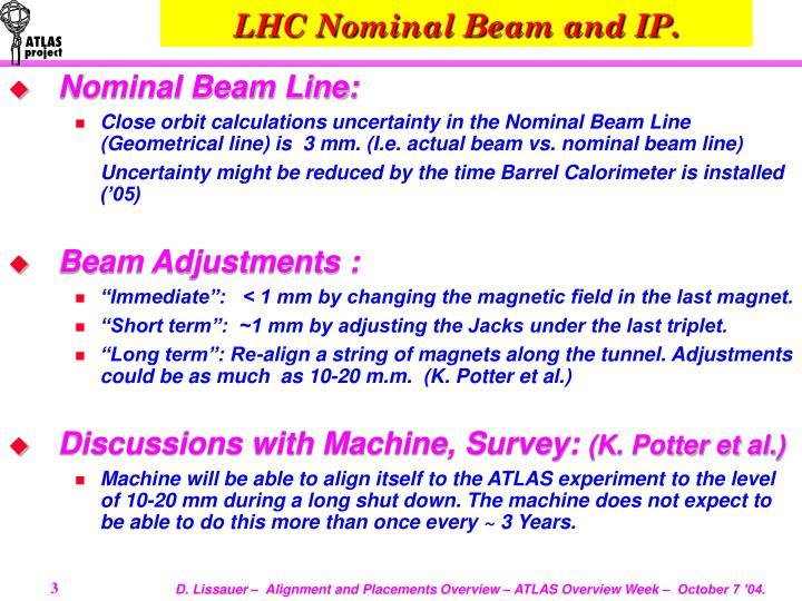 LHC Nominal Beam and IP.