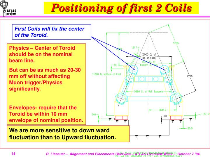 Positioning of first 2 Coils