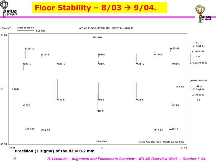 Floor Stability – 8/03
