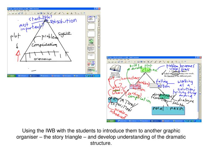 Using the IWB with the students to introduce them to another graphic organiser – the story triangle – and develop understanding of the dramatic structure.