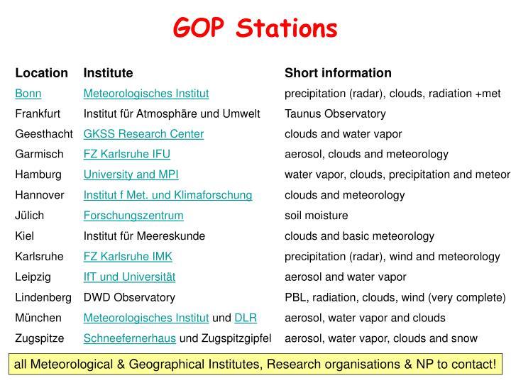 GOP Stations