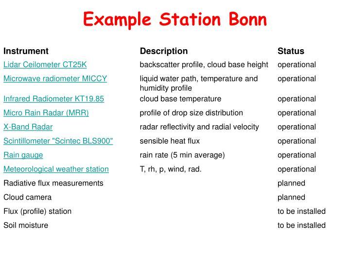 Example Station Bonn