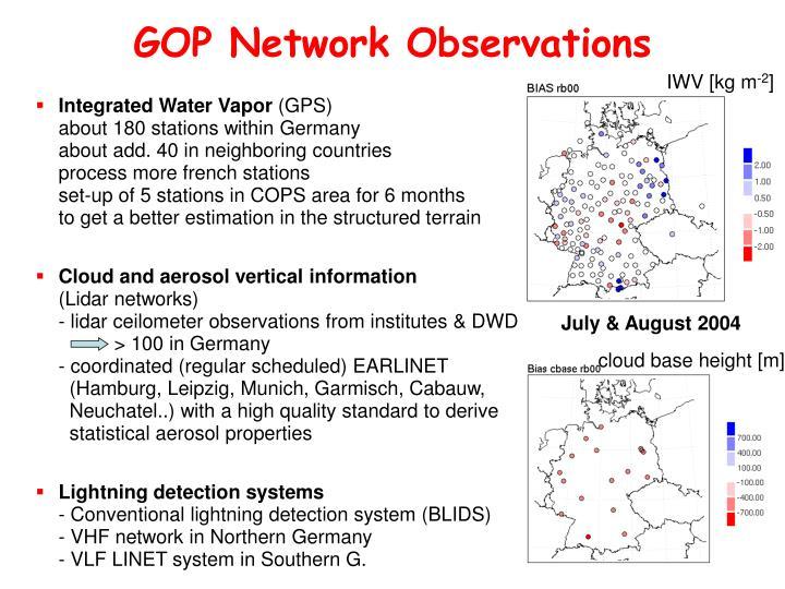 GOP Network Observations