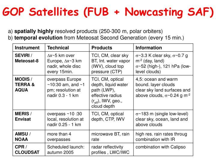 GOP Satellites (FUB + Nowcasting SAF)