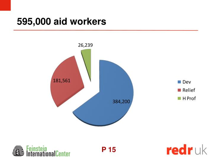595,000 aid workers