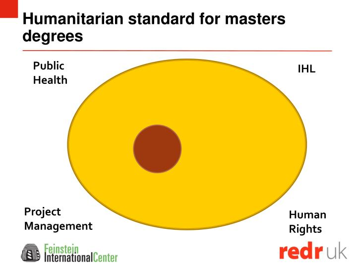 Humanitarian standard for masters degrees
