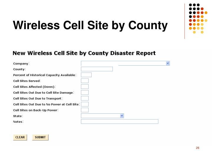 Wireless Cell Site by County