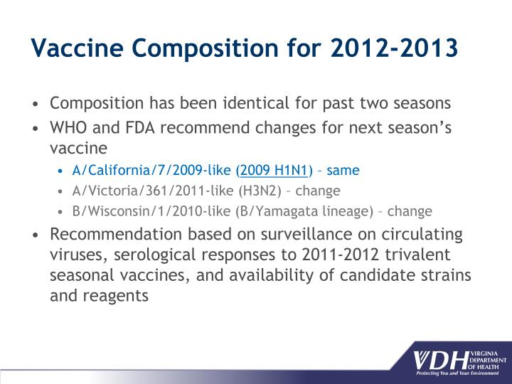 Vaccine Composition for 2012-2013