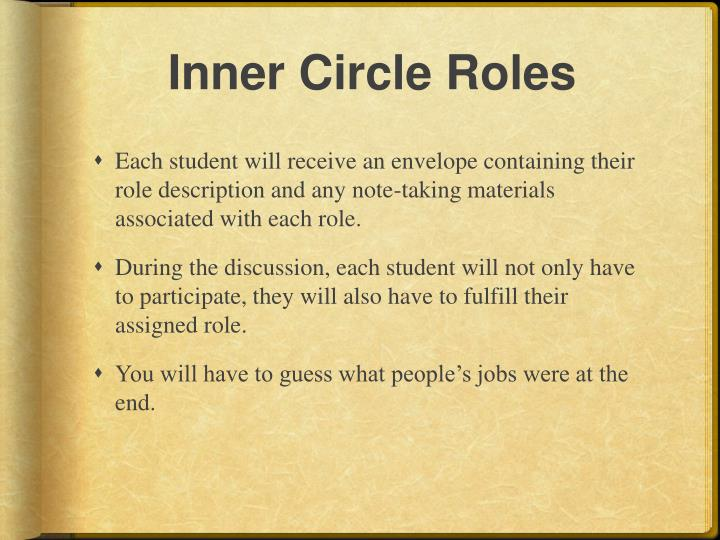 Inner Circle Roles
