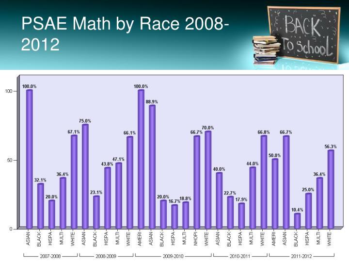 PSAE Math by Race 2008-2012