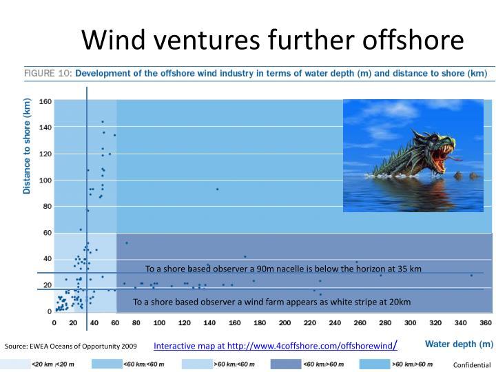 Wind ventures further offshore