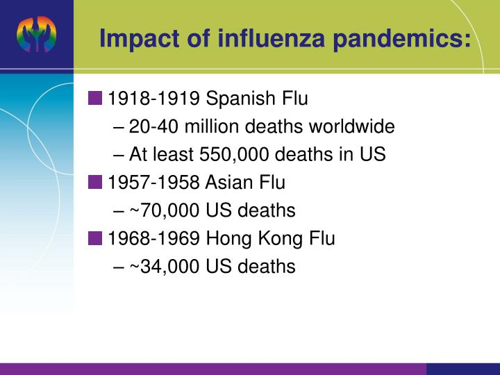 Impact of influenza pandemics: