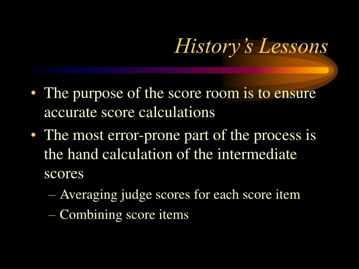History's Lessons