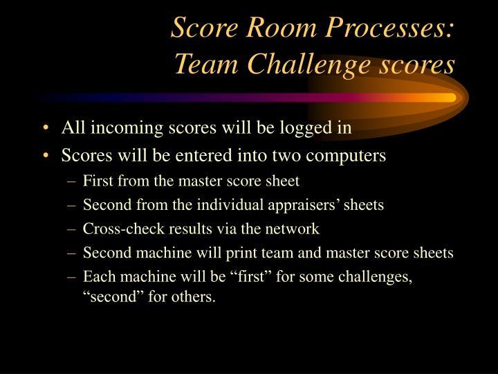 Score Room Processes: