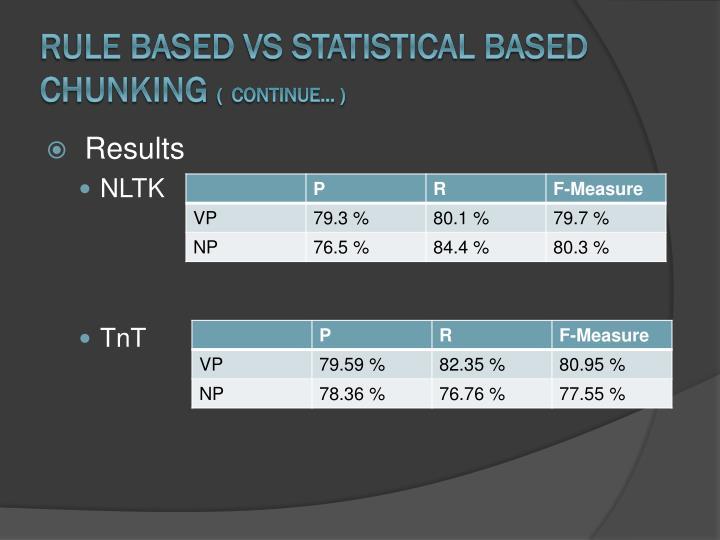 Rule Based Vs Statistical Based Chunking