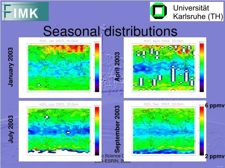 Seasonal distributions