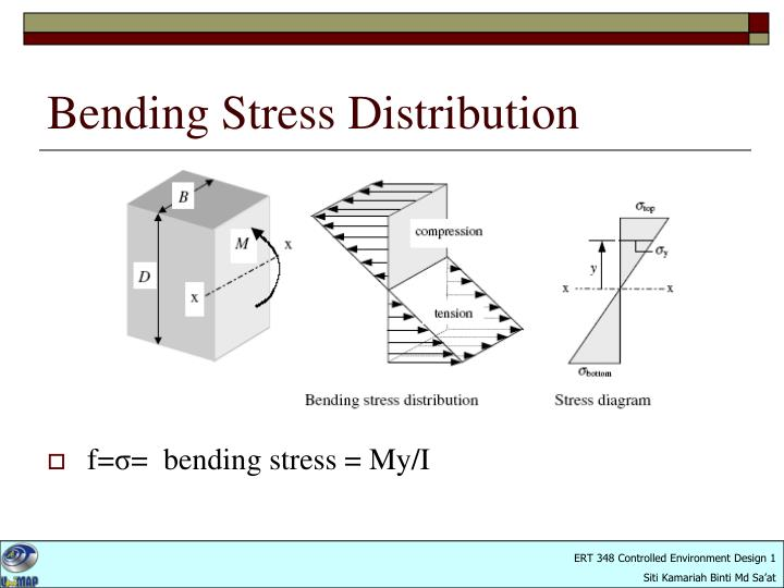 Bending Stress Distribution