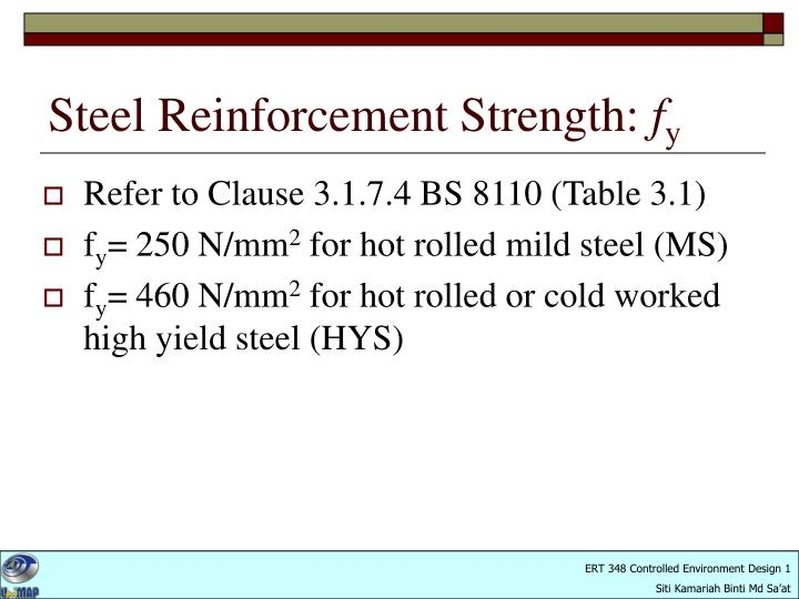 Steel Reinforcement Strength: