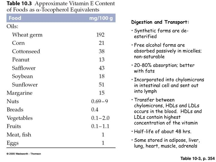 Digestion and Transport: