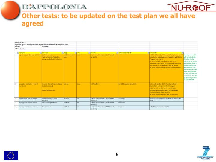 Other tests: to be updated on the test plan we all have agreed