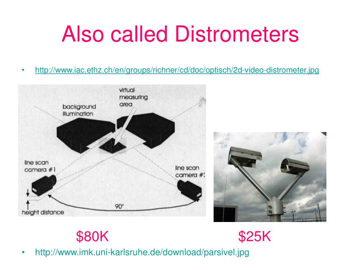 Also called Distrometers