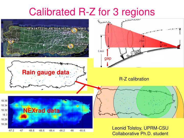 Rain gauge data