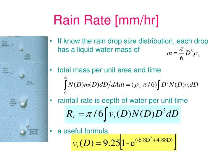 Rain Rate [mm/hr]