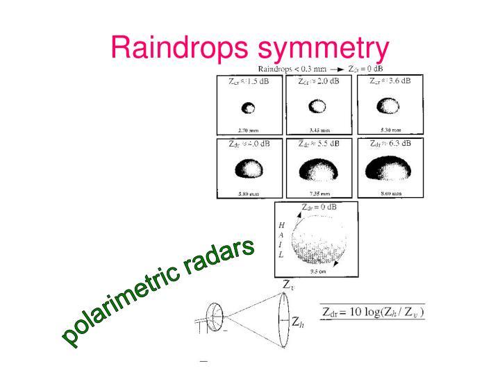 Raindrops symmetry