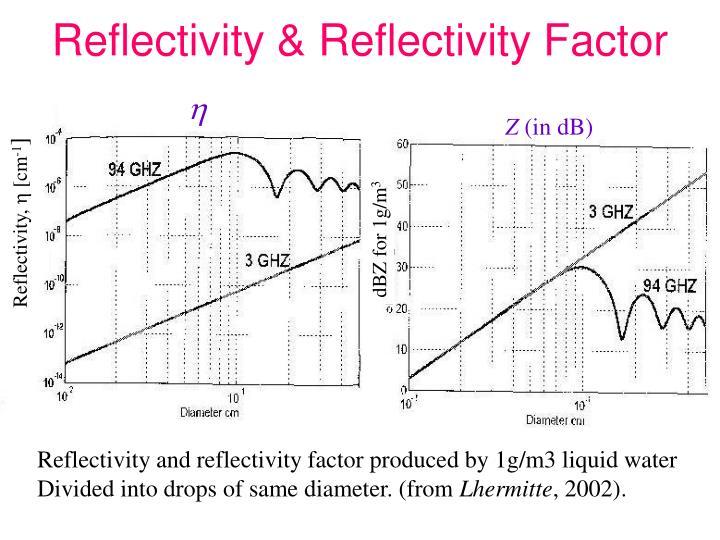 Reflectivity & Reflectivity Factor