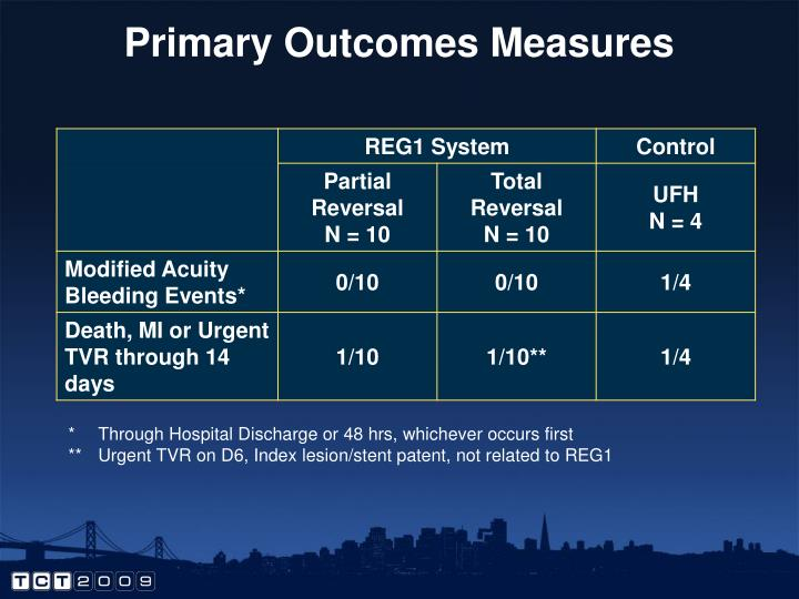 Primary Outcomes Measures