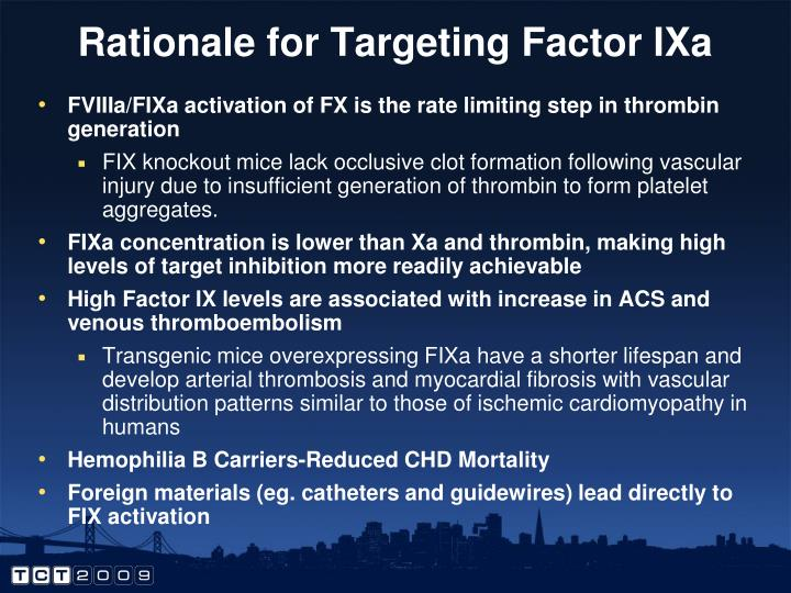 Rationale for Targeting Factor IXa