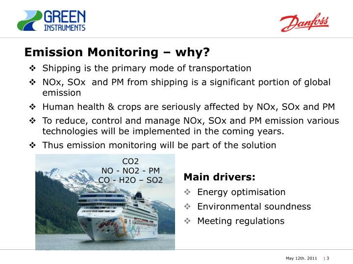 Emission Monitoring – why?