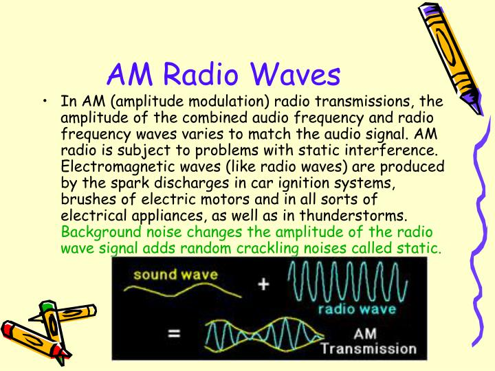 AM Radio Waves