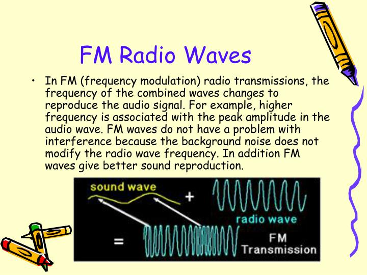 FM Radio Waves