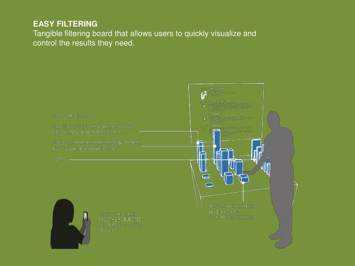 EASY FILTERING