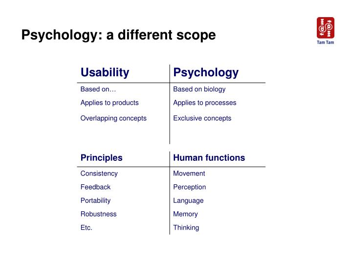 Psychology a different scope