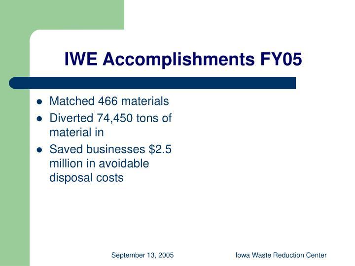 IWE Accomplishments FY05