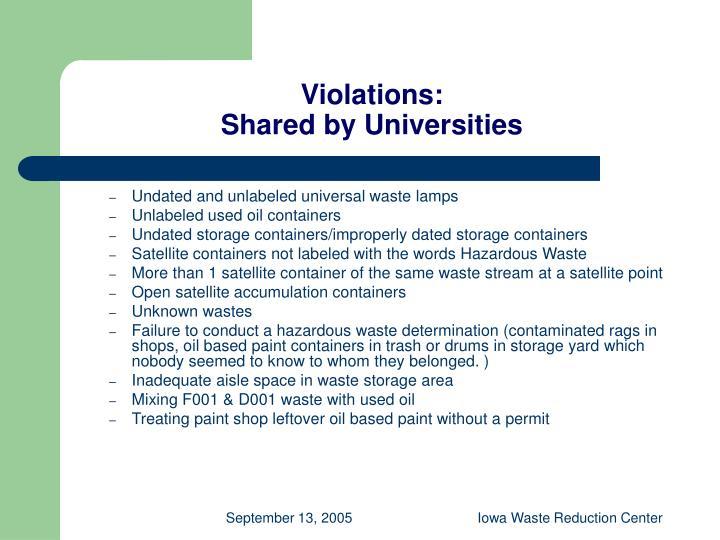Violations: