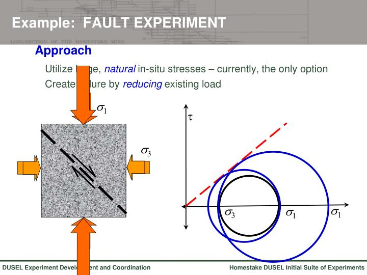 Example:  FAULT EXPERIMENT